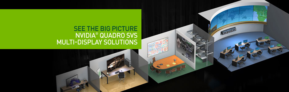 See the big picture with NVIDIA Quadro SVS multi-display solutions